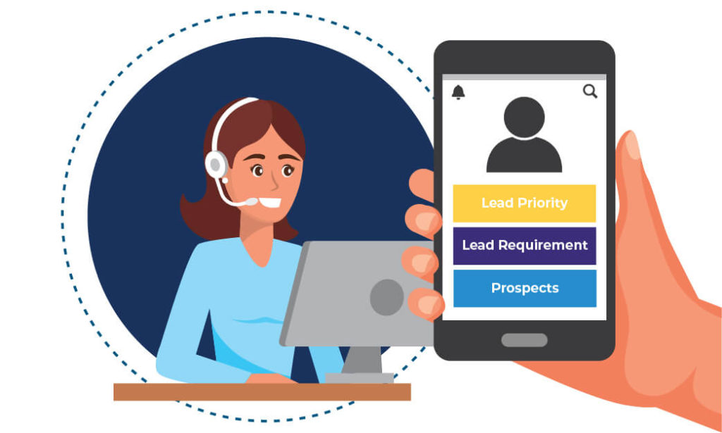 What is Sales Discovery Call